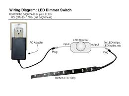 ac switch wiring plug car wiring diagram download cancross co 110 Volt Plug Wiring Diagram led switch wiring diagram wiring diagram for led dimmer switch ac switch wiring plug volt light switch wiring diagram wiring diagram two way light switch 110 volt outlet wiring diagram