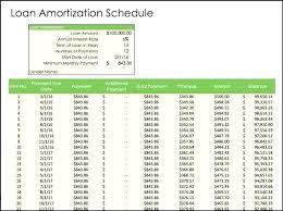 Excel Loan Payment Amortization Calculator Excel Download Excel Loan