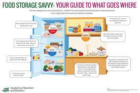 Proper Food Storage Chart Www Bedowntowndaytona Com
