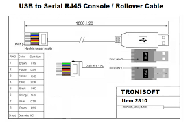 ftdi serial adapter wiring diagram usb to serial rj45 cable for console ftdi ft232r 1 80m tronisoft usb to serial rj45