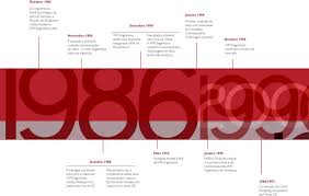 Fundada em 2006 e com sede em fortaleza ce, a athos construções ltda é uma empresa que atua no ramo da construção. Portfolio Wr Engenharia 23 Anos De Uma Historia Unica Unica Como Voce Pdf Download Gratis