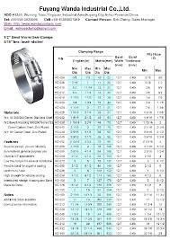 Worm Gear Clamp Size Chart Ideal Stainless Steel Worm Gear Clamps Wdhc Wanda China