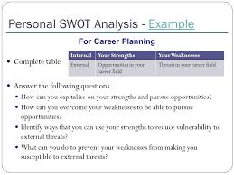 Strategic Management Ppt Download