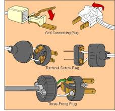 17 best images about electrical things cable the how to replace electrical cords plugs