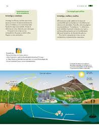 Libro de ciencias naturales 6 grado 2019 2020 es uno de los libros de ccc revisados aquí. El Ciclo Del Carbono Y El Efecto Invernadero Ciencias Naturales Sexto De Primaria Nte Mx Recursos Educativos En Linea