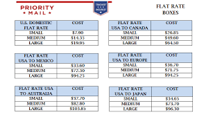 Priority Mail Rate Chart New Priority Mail Flat Rate Box Price Chart Poker Chip Forum