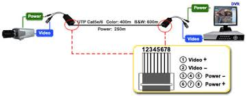cat5 balun wiring diagram diagram wiring diagram cat5 cctv schematics and diagrams
