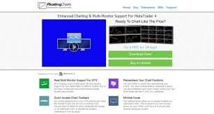 Floating Chart Mt4 Mt4 Floating Charts Review Forex Bonus Lab