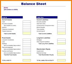 simple balance sheet example 6 simple balance sheet legacy builder coaching