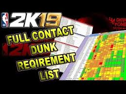 Full Contact Dunk Build Requirement List Revealed Archetype