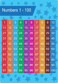 Printable Number Chart 1 100 With Words Hundred Square 1 To 100 In Color