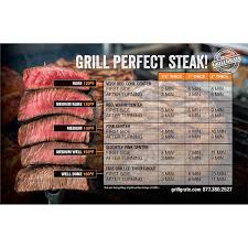 Grillgrate Steak Grilling Guide Magnet