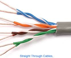 ethernet cabling straight through, crossover and rollover wired Ethernet Crossover Wiring Ethernet Crossover Wiring #90 ethernet crossover cable wiring
