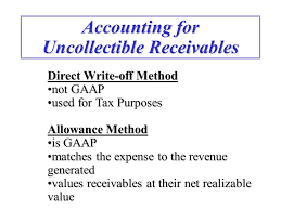 besides  in addition Receivables  Bad Debt Expense  and Interest Revenue   ppt download together with  additionally Hhtfa8e ch05 stud devry Accounting 212 FINANCIAL ACCOUNTING moreover Hhtfa8e ch05 stud devry Accounting 212 FINANCIAL ACCOUNTING besides B 1200 C 400 D 1600 55 The direct write off method for together with Direct Write Off Method   Intermediate Accounting   Quiz   Docsity together with Accounting for Accruals – Advanced Topics  Receivables and as well Unit 9 Lecture 1   Receivables further Dexter  pany Applies The Direct Write off Method      Chegg. on latest direct write off method