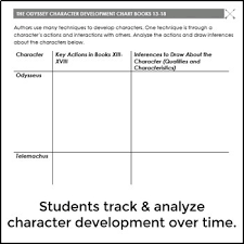 The Odyssey Character Chart The Odyssey Reading Analysis Guide For Books 13 18 For Print And Google Docs