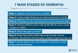 Stages Of Dementia Chart 66 Cogent 7 Stages Of Dementia Chart
