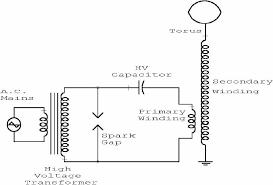 nst coil daniel kramnik s project log design