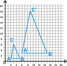 Dilation in the Coordinate Plane ( Read ) | User Generated Content ...