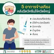 ข้อควรรู้! ก่อนไปฉีดวัคซีนไข้หวัดใหญ่... - Sikarin Hospital