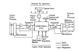 janitrol gas furnace wiring diagram janitrol image janitrol furnace wiring diagram janitrol discover your wiring on janitrol gas furnace wiring diagram