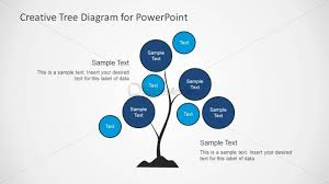 tree in powerpoint creative decision making tree for powerpoint slidemodel