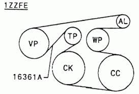 spark plug wiring diagram pontiac grand prix spark 91 honda spark plug wiring diagram 91 image about wiring on spark plug wiring diagram