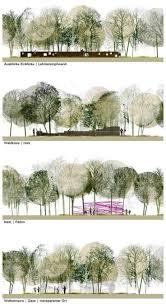 Landscape Design App Landscape Design App Android Above Great Landscape Design