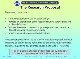 Understanding Marketing Research SlideShare