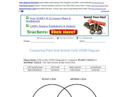 Comparing Animal And Plant Cells Venn Diagram Comparing Plant And Animal Cells In A Venn Diagram Graphic Organizer