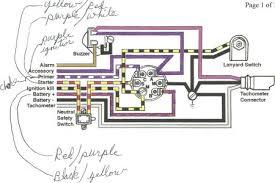 wiring kill switch readingrat net Omc Wiring Diagram outboard ignition switch wiring diagram additionally omc ignition, wiring diagram omc wiring diagrams free
