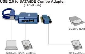 products tu idsa usb to ide sata converter hard drives over a usb 2 0 connection it works most ide up to ata 133 and sata 1 0a devices this device provides a simple yet powerful data