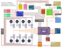 apm 2 6 wiring diagram quadcopter apm image wiring diagram cinestar 8 w apm2 5 and accessories multicopter on apm 2 6 wiring diagram quadcopter
