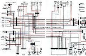 2003 harley davidson fatboy wiring diagram softail well detailed 2003 fatboy wiring diagram full size of 2003 harley radio wiring diagram davidson touring electra glide manual o d sportster fatboy