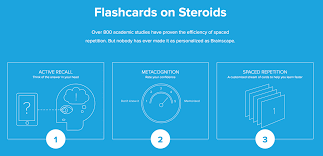 The Top 3 Reasons Why Flashcards Are So Effective | Brainscape Blog