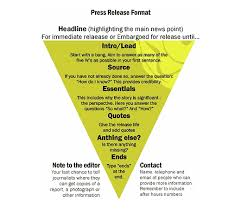 Simple Press Release Template The 12 Ironclad Rules For Issuing Press Releases