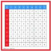 246 Best Montessori Math Images Montessori Math