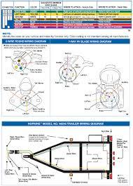 pin trailer plug wiring diagram on 5 wire flat trailer plug wiring 7-Way Trailer Wiring Diagram 5 wire flat trailer wiring diagram free download wiring diagram rh xwiaw us