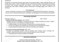 Best Of Professional Resumes Service Examples Free Samples Www