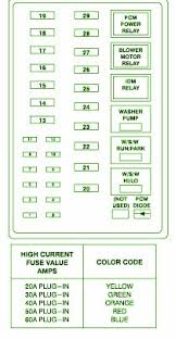 pcm power relaycar wiring diagram page 3 1999 ford f350 fuse box diagram