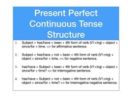 Present Progressive Tense Chart Verb Tense Forms Chart
