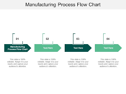 Manufacturing Process Flow Chart Ppt Powerpoint Presentation