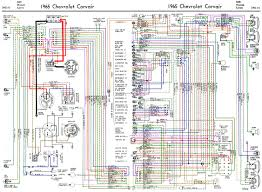 opel omega wiring diagram new vauxhall wiring diagrams chemistry vauxhall omega wiring diagram opel omega wiring diagram new vauxhall wiring diagrams chemistry flow charts best program to