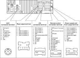 nissan teana rm v53gaea head unit pinout diagram @ pinoutguide com Nissan Altima head unit pinout abbreviations