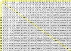 Multiplication Chart 1 30 Amycatherinedesigns Com
