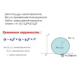 Презентация на тему Уравнение окружности Курсовая работа по  2 Дано