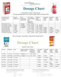 Can You Take Benadryl With Ibuprofen Clinicalamilagrosa Com Co