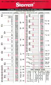 1 2 npt tap drill size pipe tap charts dolap magnetband co