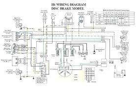 gsxr wiring diagrams wiring diagram detailed schematic diagrams for