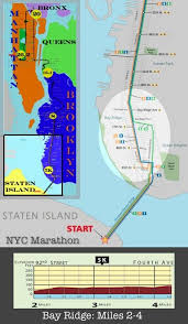 Nyc Marathon Elevation Chart Nyc Marathon Elevation Map Of Bay Ridge Brooklyn Section Of