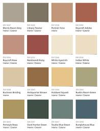 arts and crafts exterior paint colors. sherwin-williams \u2013 historic color collection arts \u0026 crafts interior paint colors and exterior )